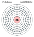 Electron shell Bohrium.png