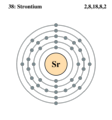 Electron shell strontium.png