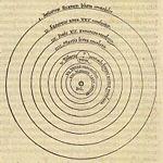 Copernican system.jpg
