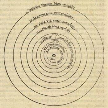 Copernican system.jpg