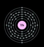 Electron shell terbium.png