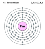 Electron shell promethium.png