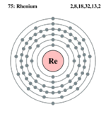 Electron shell rhenium.png