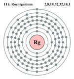 Electron shell roentgenium.png