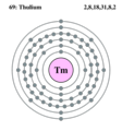 Electron shell thulium.png