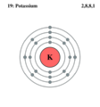 Electron shell potassium.png
