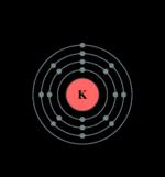 Electron shell potassium.png