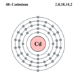 Electron shell cadmium.png