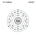 Electron shell gallium.png