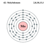 Electron shell molybdenum.png