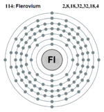 Electron shell Flerovium.png