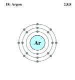 Electron shell Argon.png