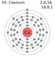 Electron shell caesium.png
