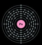 Electron shell plutonium.png
