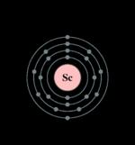 150px Electron_shell_scandium scandium creationwiki, the encyclopedia of creation science