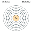 Electron shell barium.png