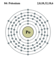 Electron shell polonium.png