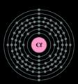 Electron shell californium.png
