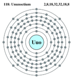 Electronic shell ununoctium.png