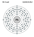 Electron shell lead.png