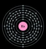 Electron shell einsteinium.png
