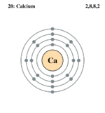 Electron shell calcium.png