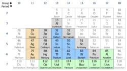 colmuns 13- 15 are poor metals.