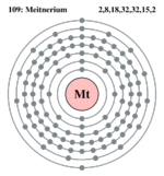 Electron shell meitnerium.png