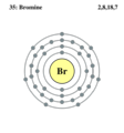 Electron shell bromine.png