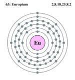 Electron shell europium.png