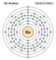 Electron shell Radium.png