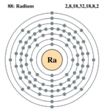Electron shell Radium.png