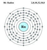 Electron shell radon.png