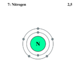 Electron shell Nitrogen.png
