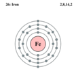 Electron shell iron.png