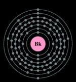 Electron shell berkelium.png