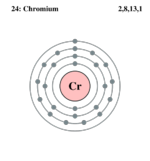 Electron shell chromium.png