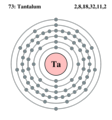 Electron shell tantalum.png