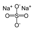 Structure of sodium sulfate.png