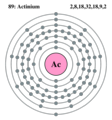 Electron shell actinium.png