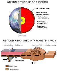 Structureplates.jpg