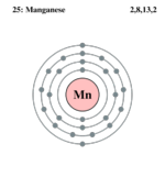 Electron shell manganese.png