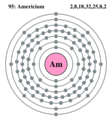 Electron shell americium.png
