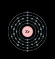 Electron shell zirconium.png