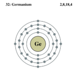 Electron shell germanium.png