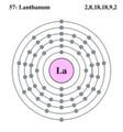 Electron shell lanthanum.png