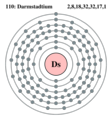 Electron shell darmstadtium.png