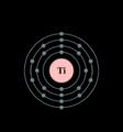Electron shell titanium.png