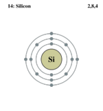 Electron shell Silicon.png