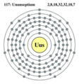 Electron shell ununseptium.png